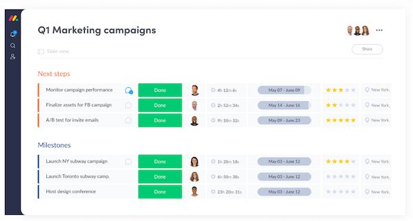 monday.com campaign planning
