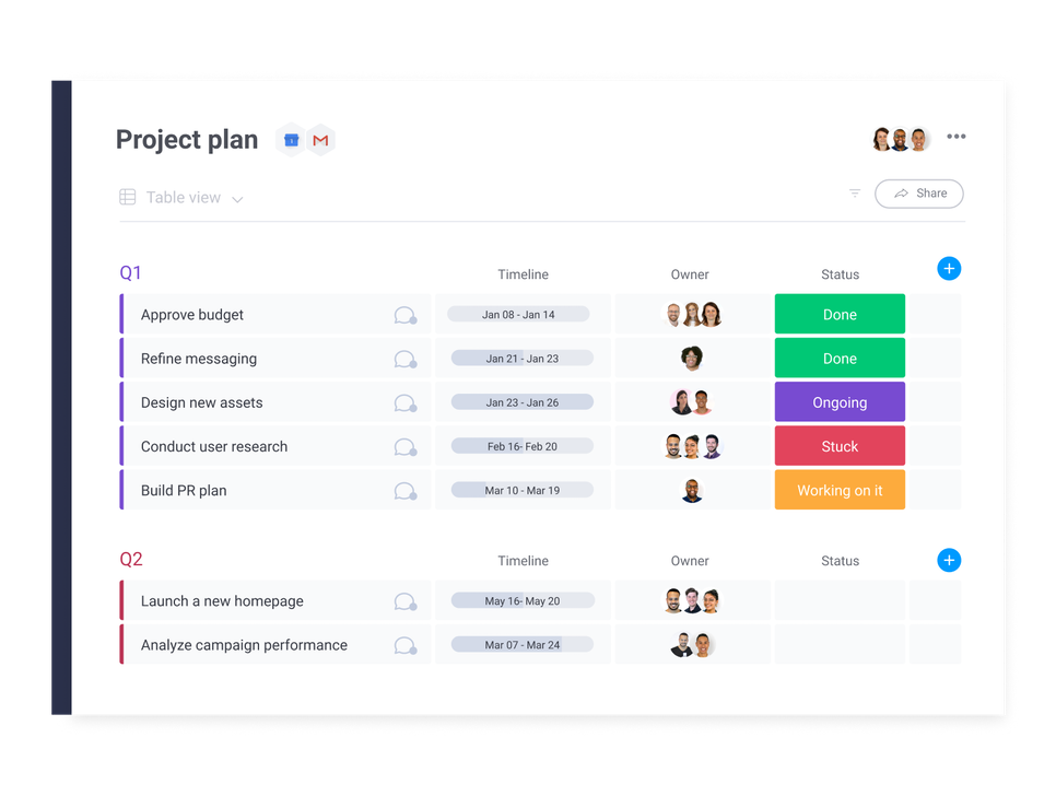 月曜日のプロジェクト計画