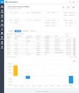 ZenTreasury money market transactions screenshot