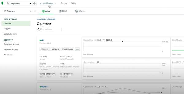 MongoDB database clusters