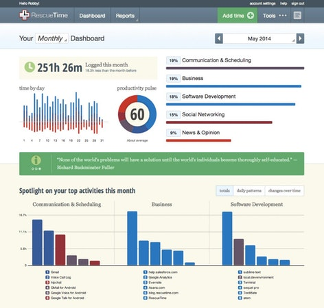 Monthly dashboard