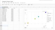 Google Charts creating graphs