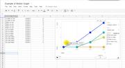 Google Charts motion graphs