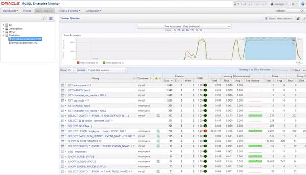 MySQL query analyzer
