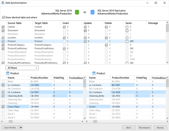 Navicat Premium data synchronization