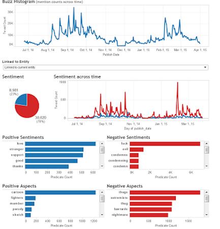 NetOwl analytics