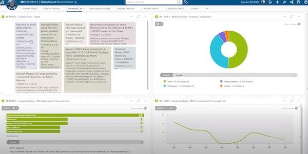 NETVIBES analytics