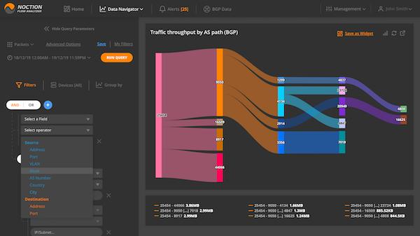 Data Navigator BGP Sankey