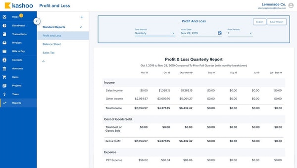 Kashoo financial reports