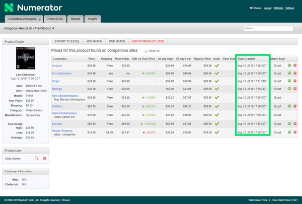 Numerator real-time price monitoring