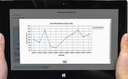 CareLogic Enterprise - Qualifacts patient progress tracking