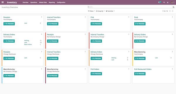 Odoo Inventory Management module