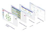 Comidor Operating Model