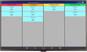 Quickcharge POS order management
