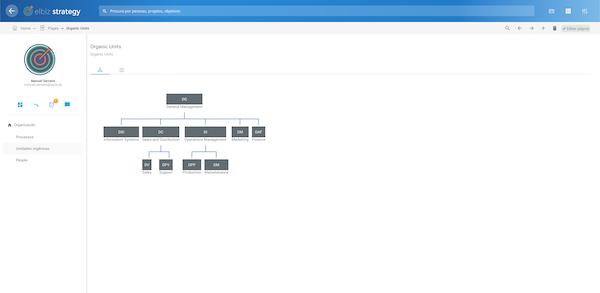 Elbiz Strategy organic units screenshot