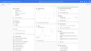 Google Cloud Platform - Google Cloud Platform dashboard