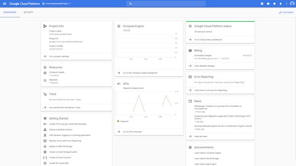Google Cloud Platform Software 2019 Reviews Pricing Amp Demo