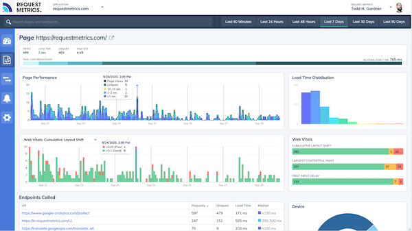 Request Metrics page performance and web vitals