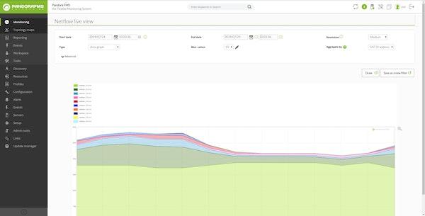 Pandora FMS netflow view screenshot