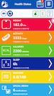 HealthKOS patient health statistics