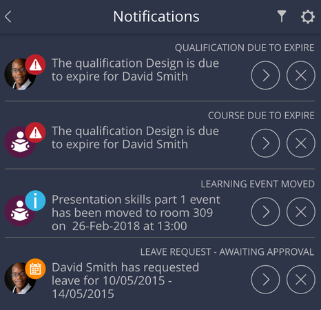 People First notifications