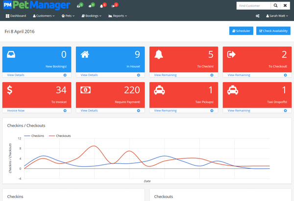 Pet Manager dashboard