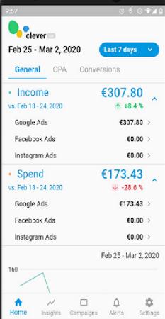 Clever Ads Mobile App performance comparison