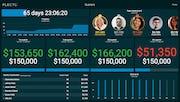 Plecto - Plecto Sales leaderboard