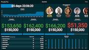 Plecto Sales leaderboard