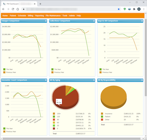 Benchmark PM Dashboard