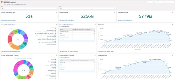 AIM portfolio valuation dashboard screenshot