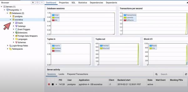 PostgreSQL dashboard