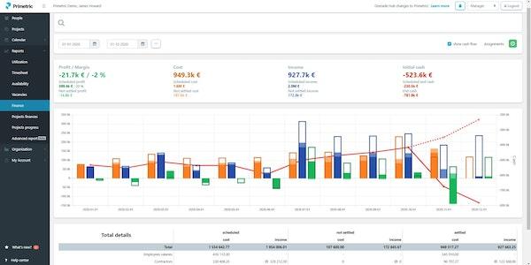 Primetric finance analytics