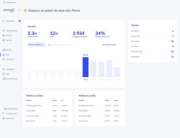 Pricemoov KPI monitoring