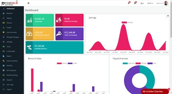 Prime MLM dashboard