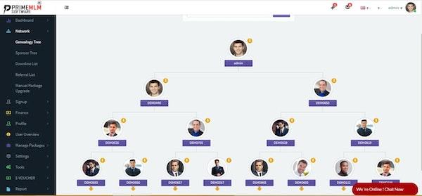 Prime MLM genealogy tree