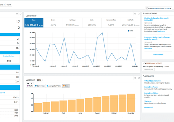 Printbox analytics screenshot