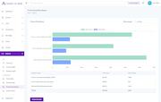 Academy of Mine product breakdown report