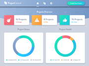 Project Central dashboard