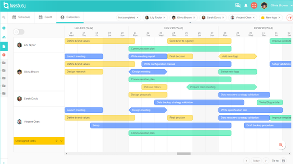 Beesbusy project management