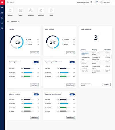 Property Tree live dashboard screenshot
