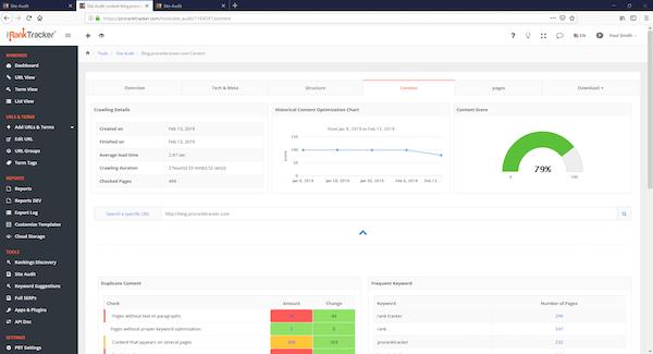 ProRankTracker content analytics