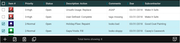 FinishLine punchlist items screenshot