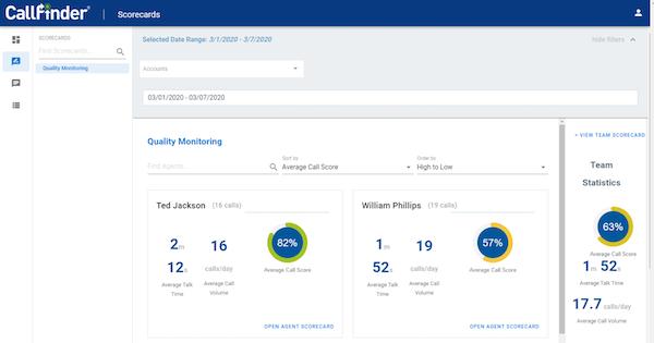 CallFinder quality monitoring