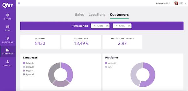 Qfer customer statistics