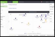 Quadient strategy dashboard