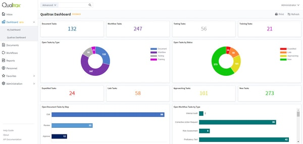Qualtrax dashboard