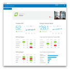 Qualtrics CustomerXM  dashboard screenshot