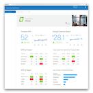Qualtrics CustomerXM  dashboard screenshot