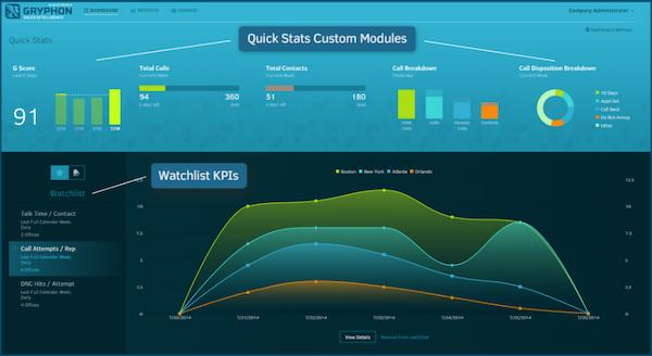 Quick stats custom modules